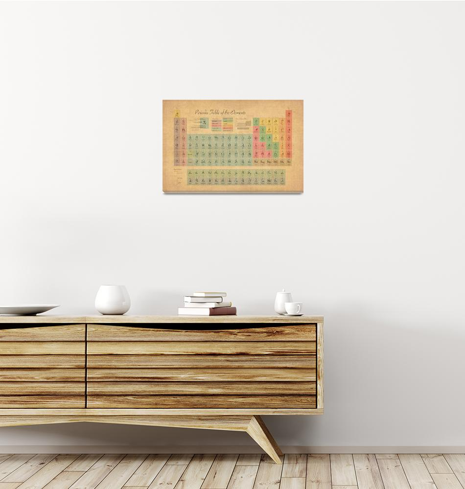 """""""Periodic Table of Elements""""  (2011) by ModernArtPrints"""