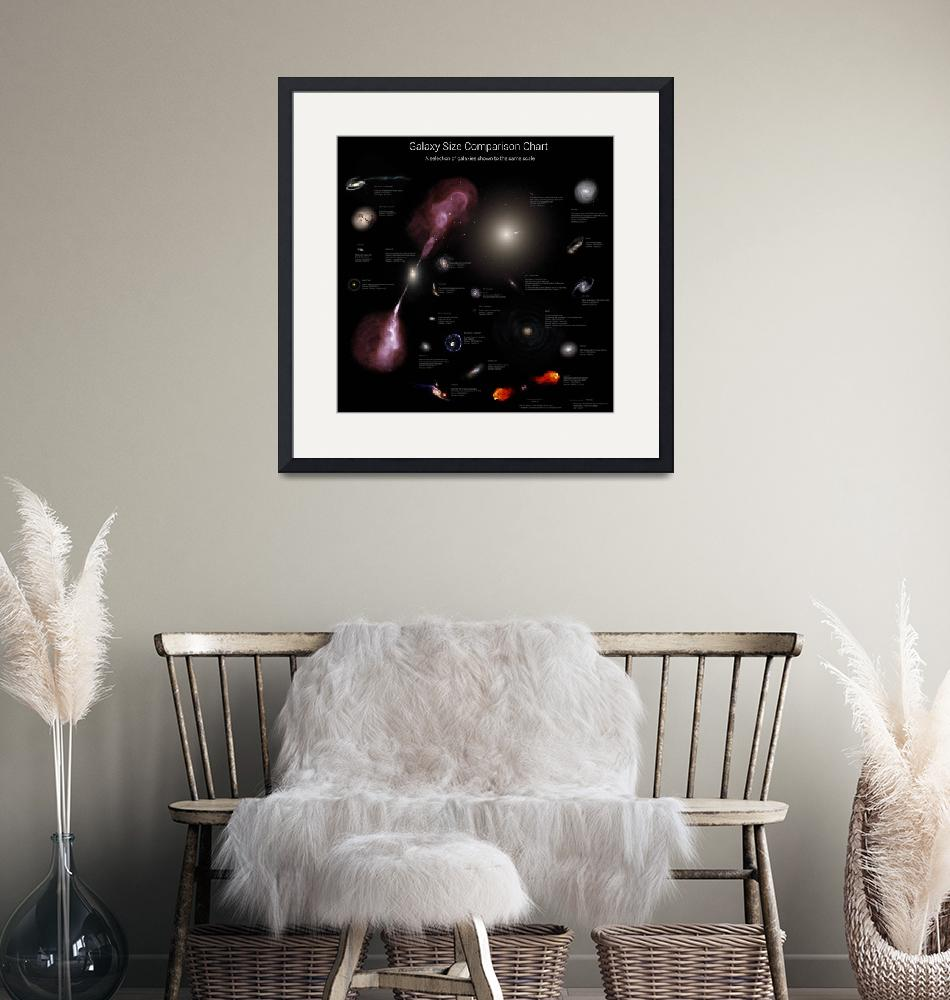 """""""A selection of galaxies shown to the same scale""""  by stocktrekimages"""