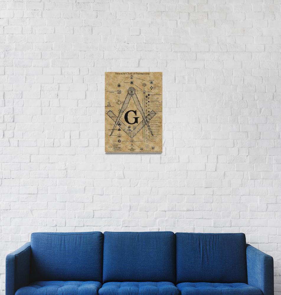 """Structural Chart of Freemasonry"" (2005) by garyoa1"