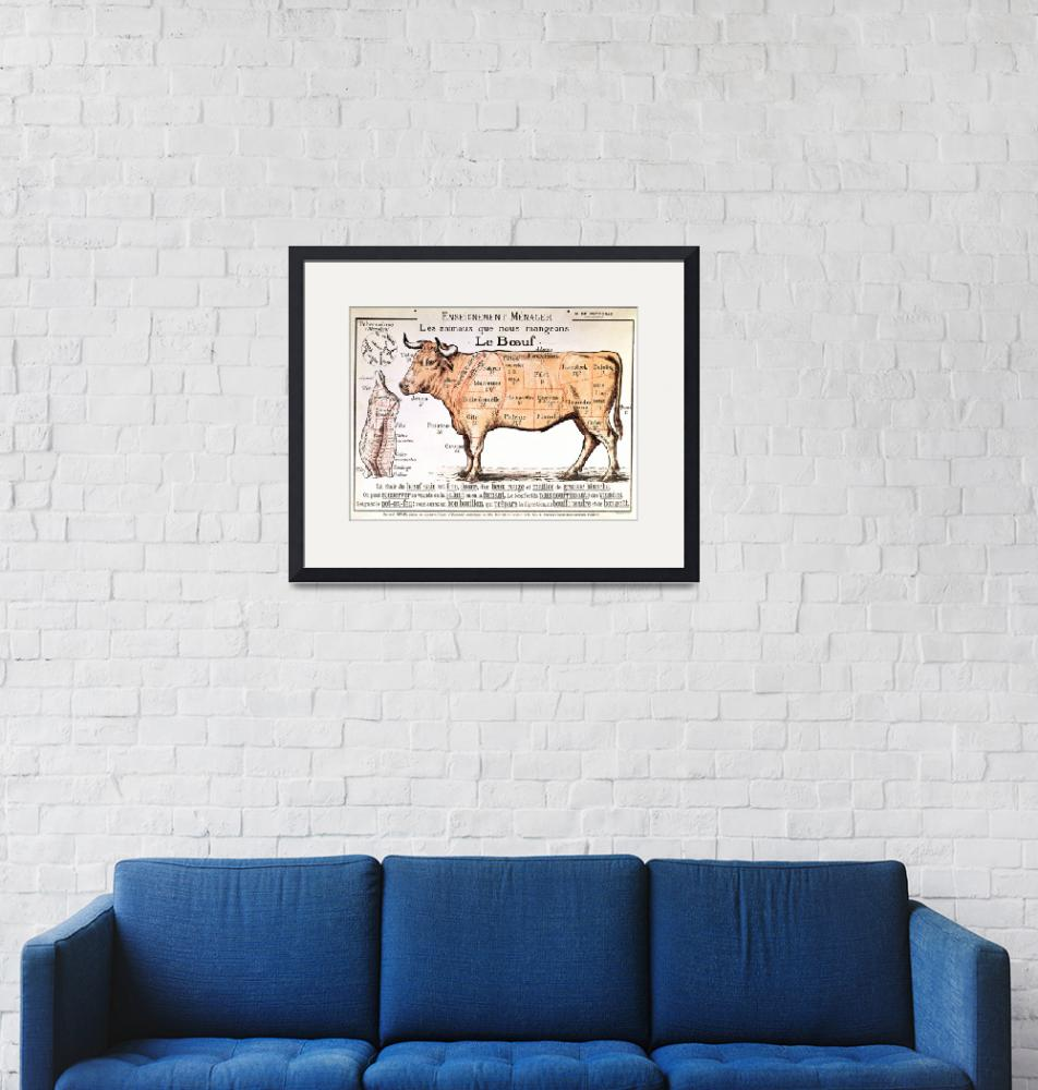 """""""Beef: diagram depicting the different cuts of meat"""" by fineartmasters"""