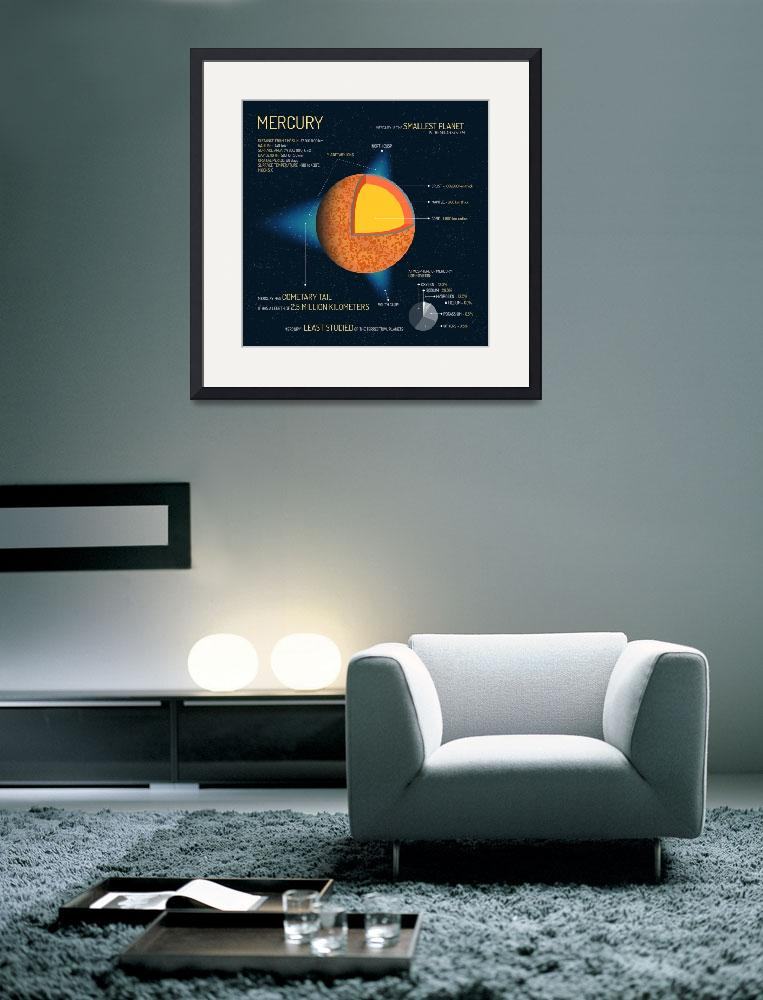 """""""Space Info Poster Framed&quot  by buddakats1"""