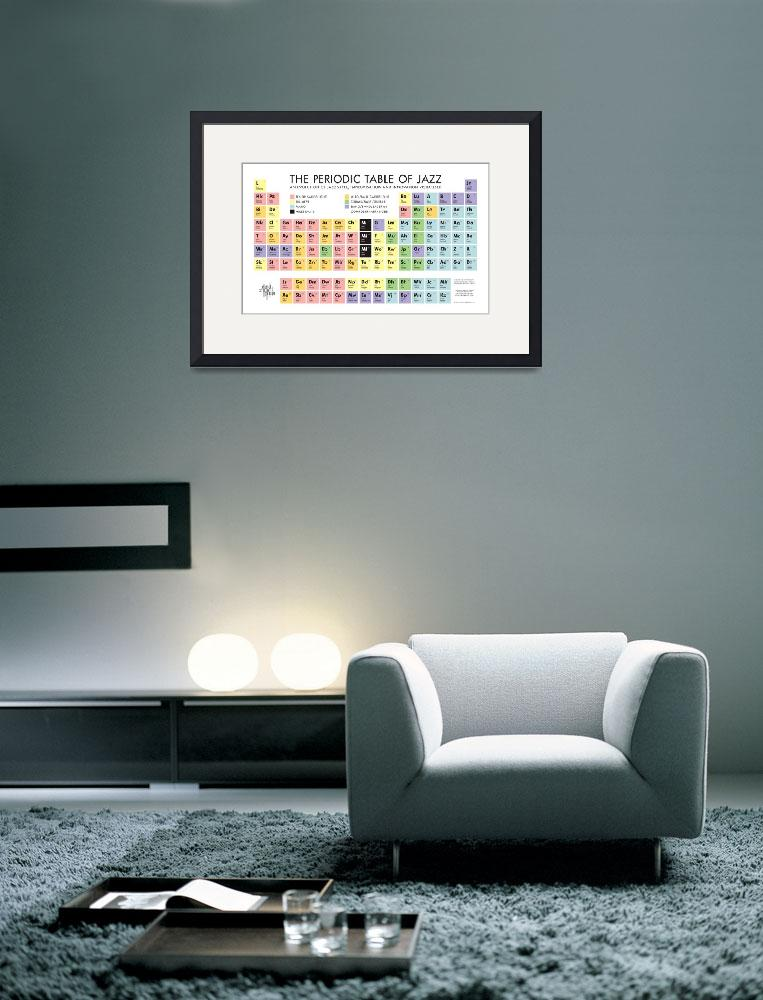 """""""The Periodic Table of Jazz&quot  (2010) by redraspus"""