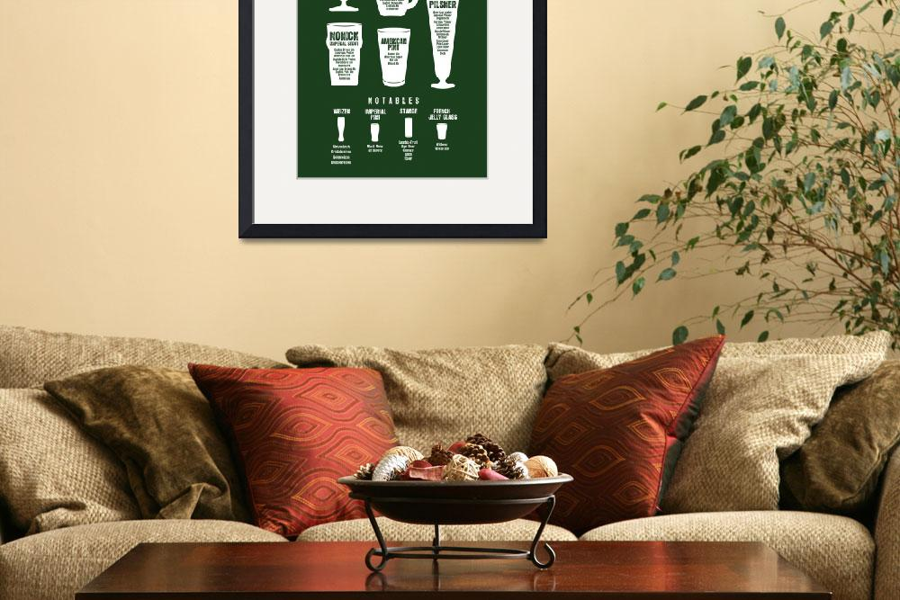 """""""Beer Cheat Sheet Poster Green Reversed&quot  by jijjle"""